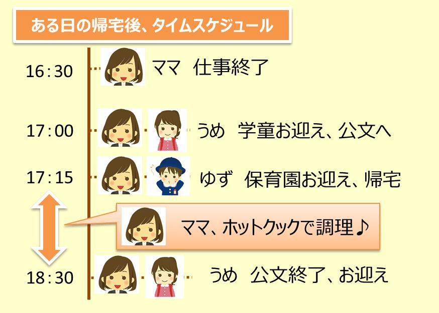 帰宅後タイムスケジュール(cook4me)