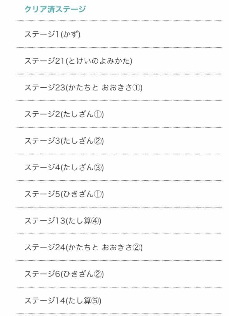 RISU算数クリア済みステージ