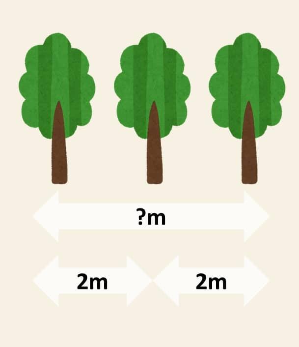 絵で解く植木算_簡略化