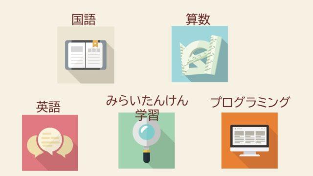 Z会小学生コースタブレット小1・2
