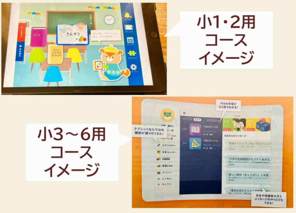 Z会小学生タブレットコースイメージ