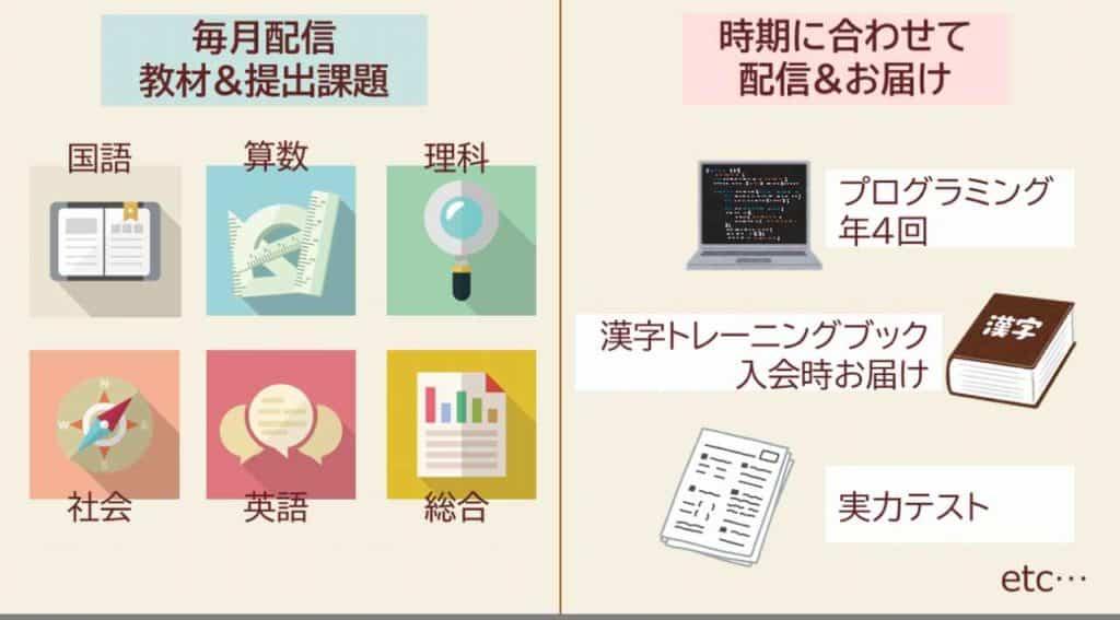 Z会小学生タブレットコース小3~6