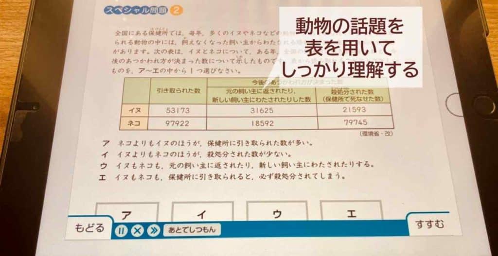 Z会小学生タブレットコース総合